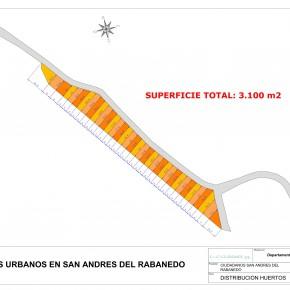 Ciudadanos (C's) San Andrés del Rabanedo logra que se constituya la mesa de trabajo para la construcción de huertos urbanos