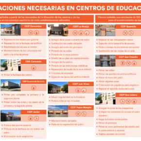 Ciudadanos reclama mejoras en el mantenimiento de los centros educativos de la capital leonesa